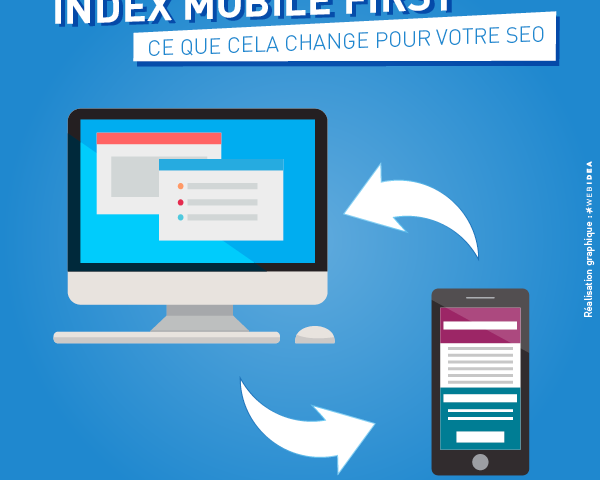 Infographie Index Mobile First de Google