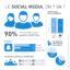 Infographie sur les réseaux sociaux