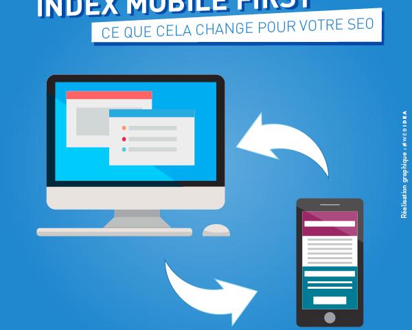Infographie Index Mobile First de Google