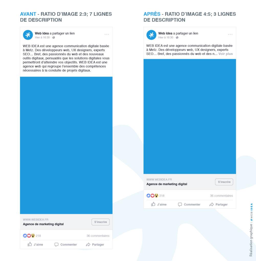 Illustration des modifications Facebook sur son fil d'actualuté